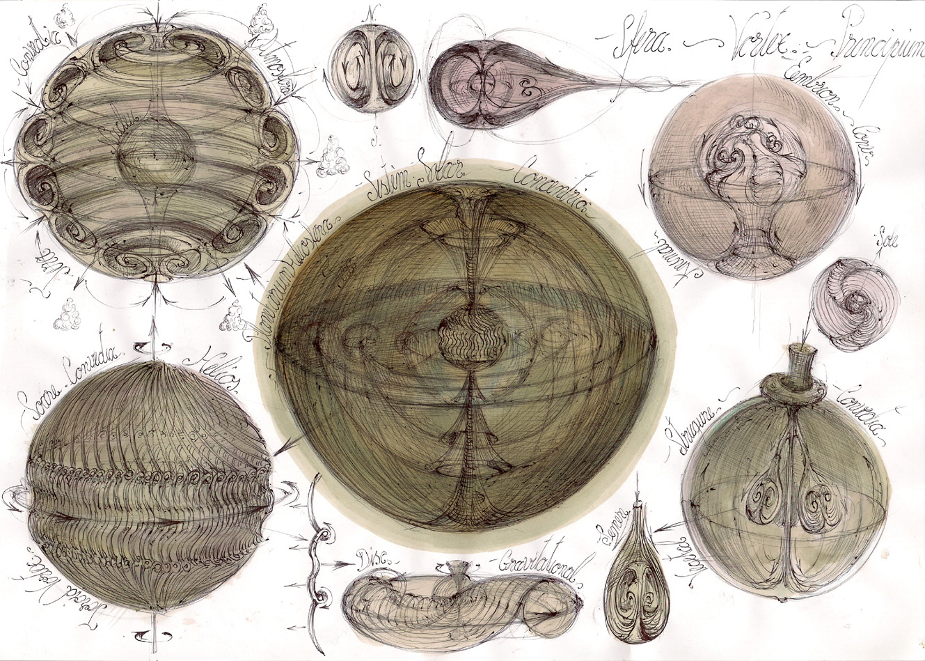 Gabriel Kelemen, Universal Sphere-Vortex Principium Theory, 2 Solar system illustrating the unity of thermal and biological convection.
