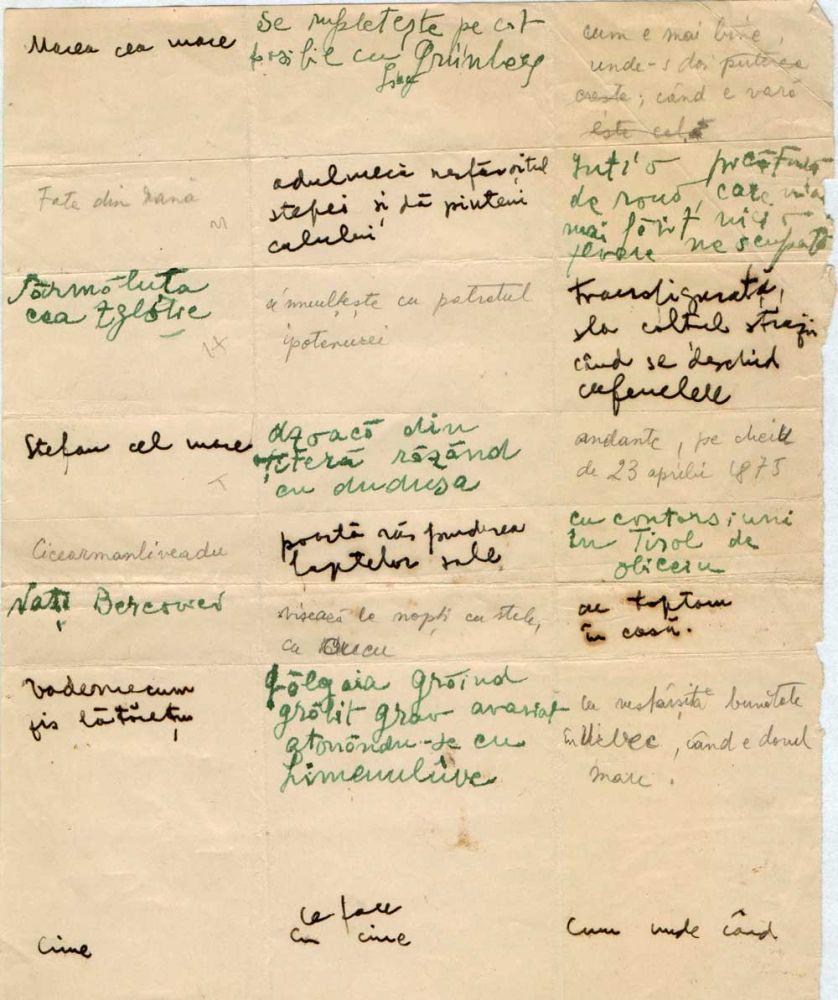 Hedda Sterne, Theodore Brauner, Medi Wechsler Dinu, Cadavre exquis 1, ink, pen and crayons on paper, 16,5x20 cm