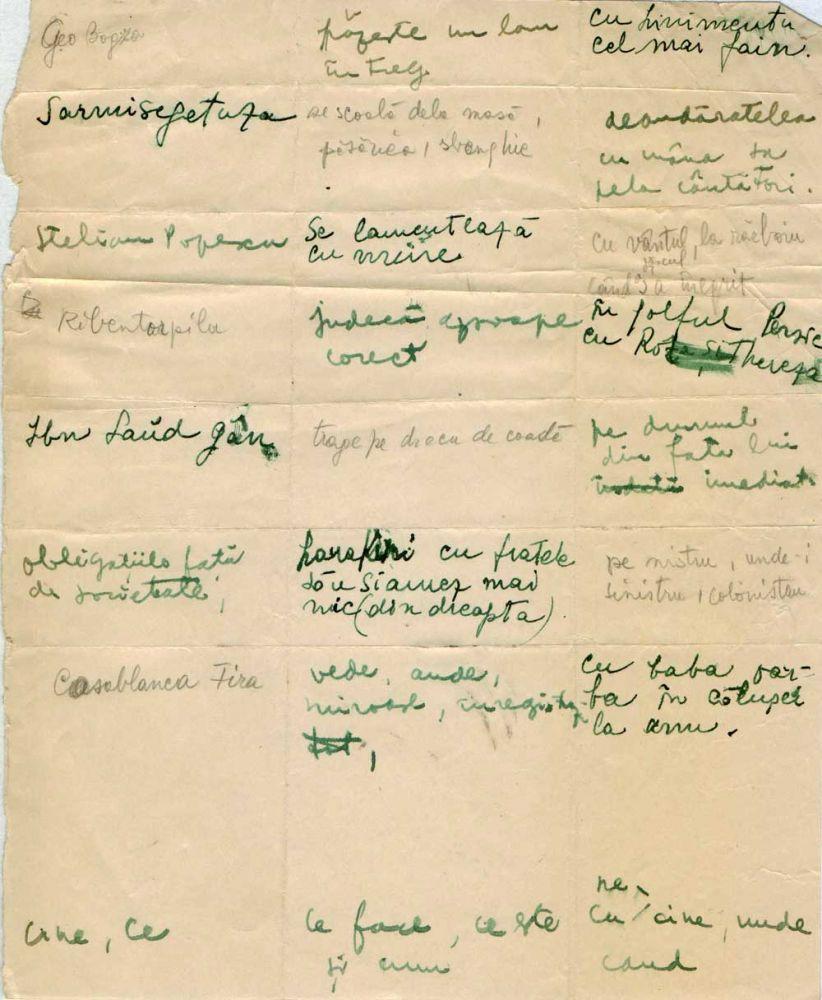 Hedda Sterne, Theodore Brauner, Medi Wechsler Dinu, Cadavre exquis 2, ink, pen and crayons on paper, 16,5x20 cm