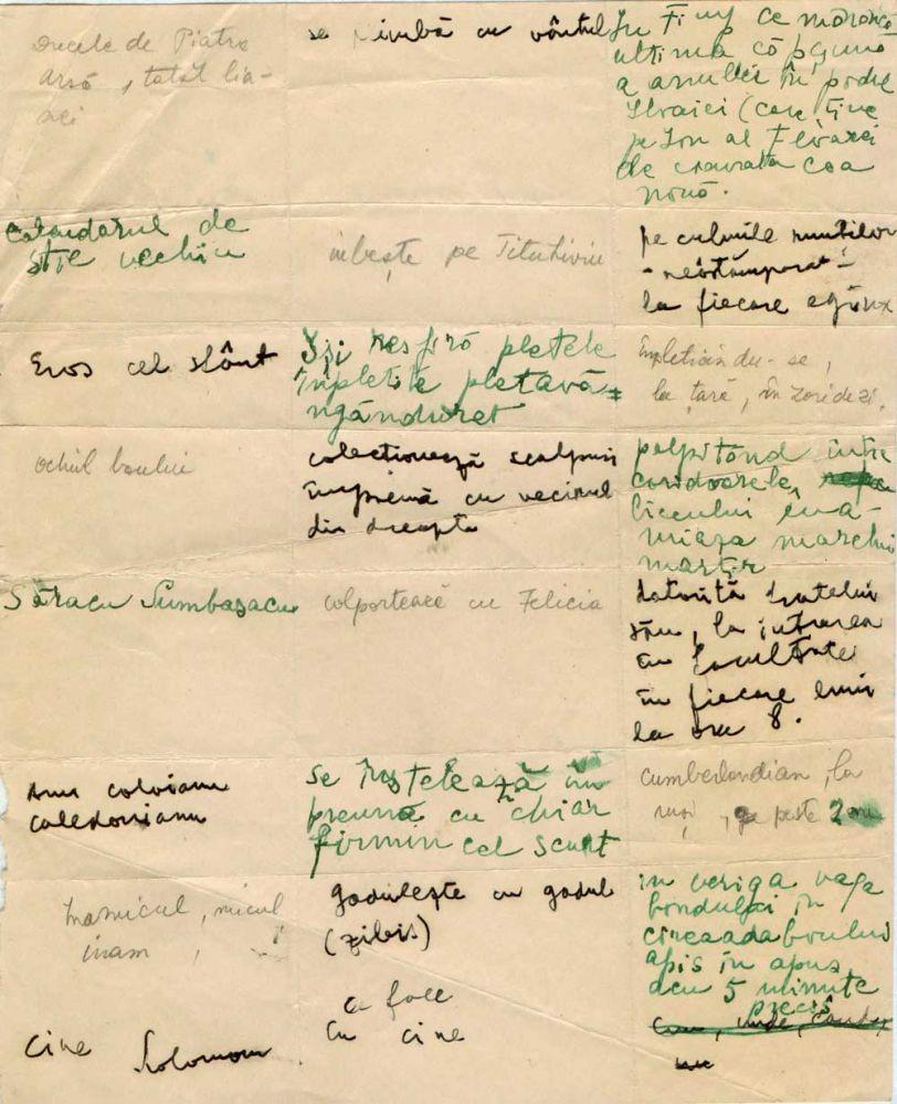 Hedda Sterne, Theodore Brauner, Medi Wechsler Dinu, Cadavre exquis 3, ink, pen and crayons on paper, 16,5x20 cm