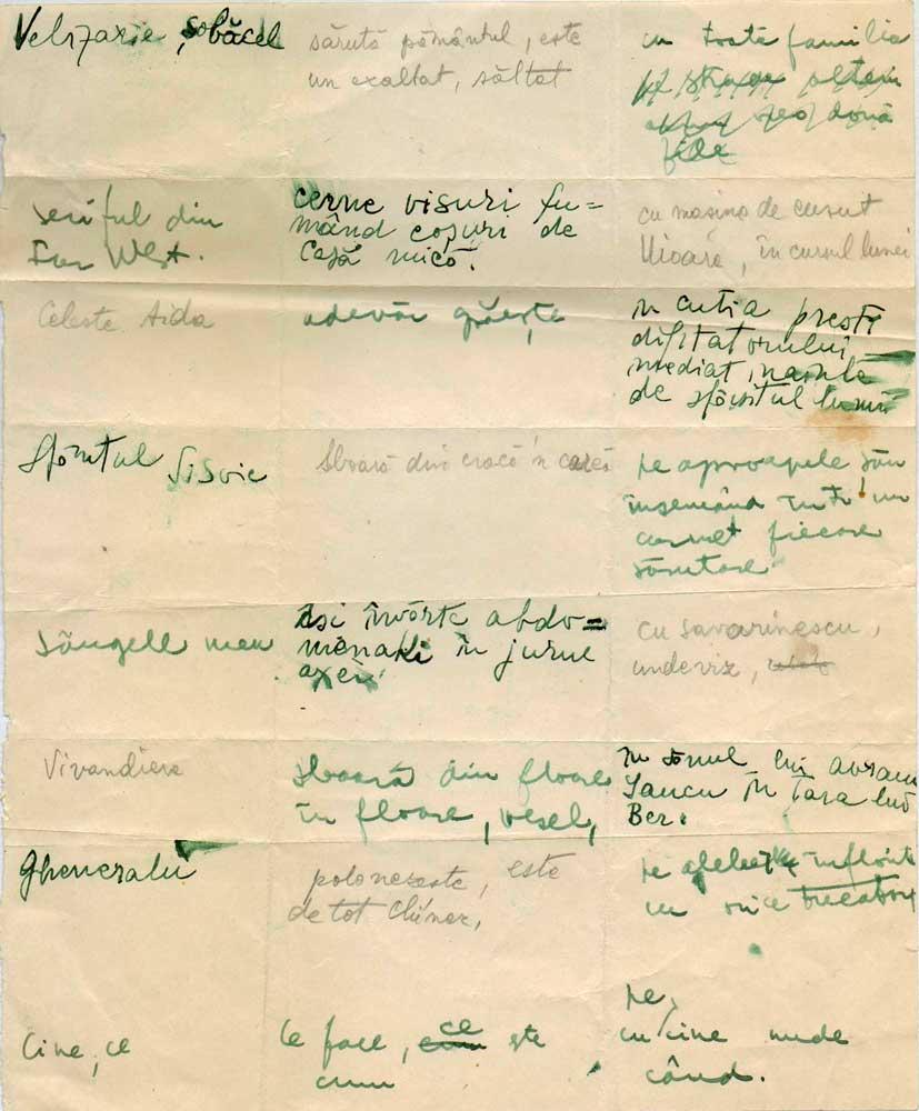 Hedda Sterne, Theodore Brauner, Medi Wechsler Dinu, Cadavre exquis 5, ink, pen and crayons on paper, 16,5x20 cm